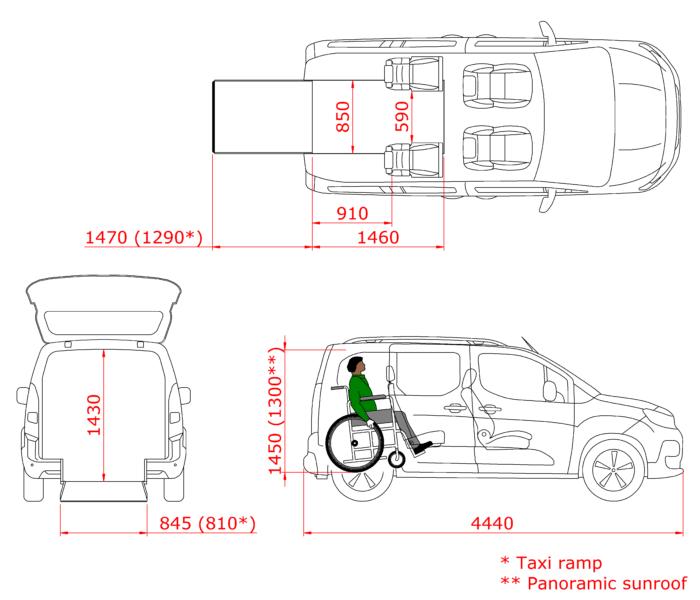 Berlingo-Rifter-Combo-L1-2018-dimensions-HQ-1-700x600