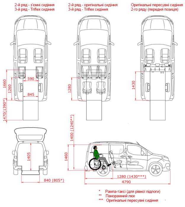 Berlingo-Rifter-Combo-L2-combinatie-2018-dimensions-625x700